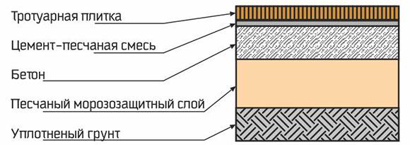 betonnaya-plitka-dlya-036A5A.jpg