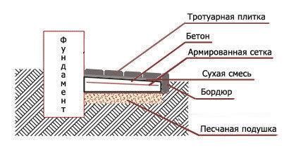 betonnaya-plitka-dlya-201184D.jpg