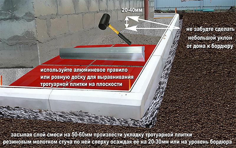 betonnaya-plitka-dlya-EB7D91E.jpg