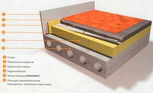 sposoba-utepleniya-betonnogo-8DE7.jpg