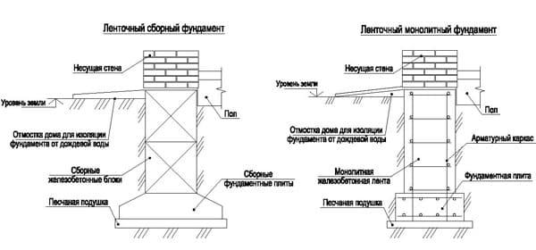 fundament-dlya-doma-3481.jpg