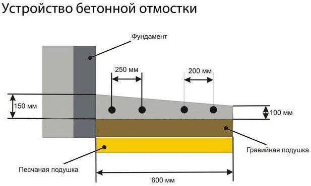 kak-zashitit-konstruktsiyu-0C28F.jpg
