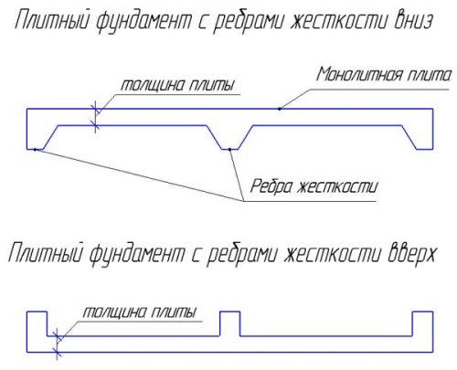 kak-zashitit-konstruktsiyu-36C19.jpg