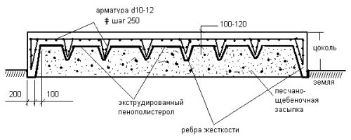 kak-zashitit-konstruktsiyu-3D7F.jpg