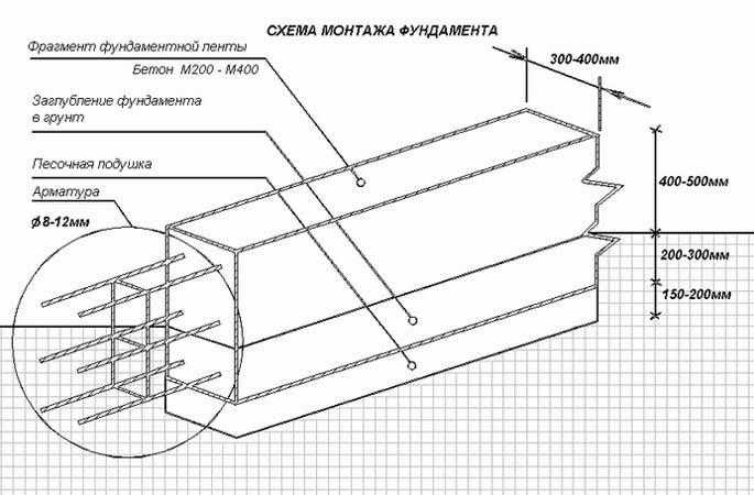 ustroystvo-podushki-pod-90A8.jpg