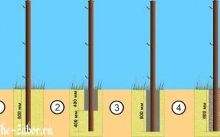Основные способы бетонирования и установки столбов под забор