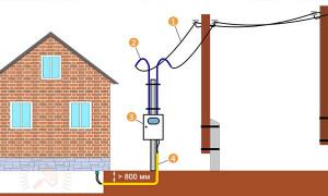 Как установить столб под электричество на участке