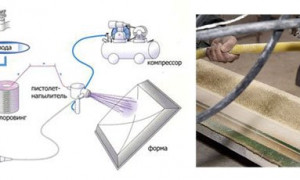 Технология стеклофибробетона