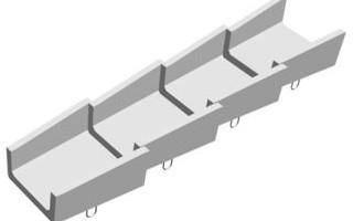 Какой водоотвод лучше – пластиковый, бетонный или композитный: экспертный разбор