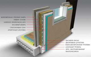 ГОСТ 12504-80 Панели стеновые внутренние бетонные и железобетонные для жилых и общественных зданий