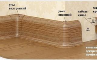 Как закрепить плинтус к бетонной стене