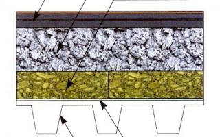 7 советов, как выбрать цемент: марки и виды цемента, сфера использования