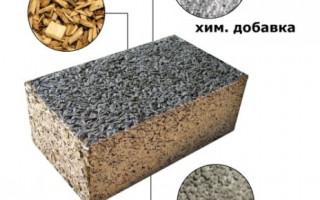 Какую штукатурку выбрать; гипсовую или цементную