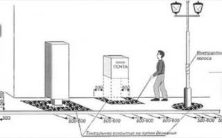 Тактильная тротуарная плитка