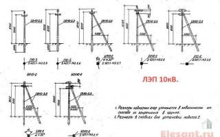Железобетонные опоры линий электропередач — виды и применение