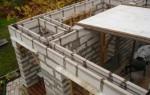 Особенности применения перемычек для газобетона: чем лучше перекрыть проём