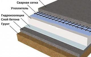 Заливка пола бетоном своими руками: технология, пошаговая инструкция