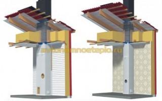 Керамоблоки и керамзитобетонные блоки для керамического дымохода и вентиляции