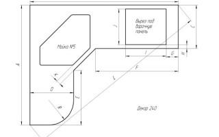 Материалы: Что важно знать про бетонные столешницы
